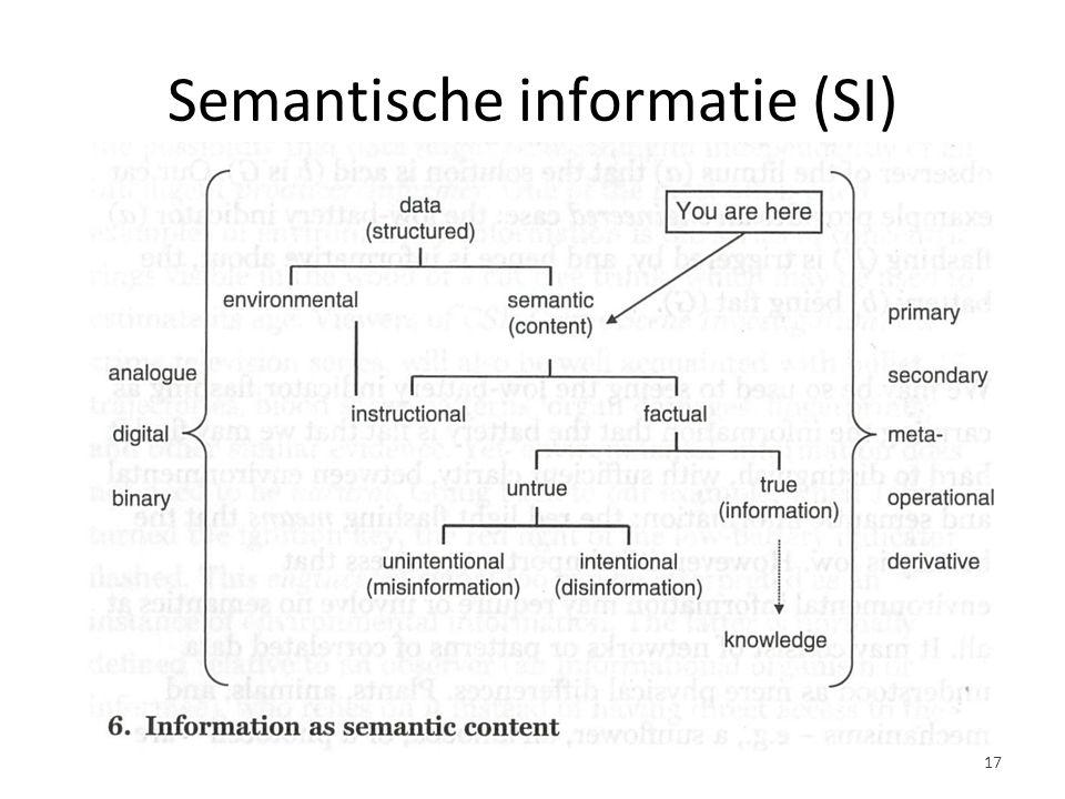 Semantische informatie (SI) 17