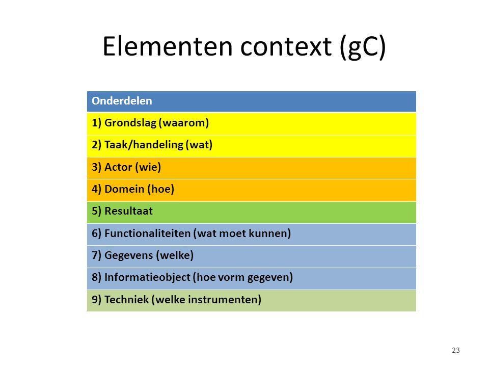 Elementen context (gC) Onderdelen 1) Grondslag (waarom) 2) Taak/handeling (wat) 3) Actor (wie) 4) Domein (hoe) 5) Resultaat 6) Functionaliteiten (wat moet kunnen) 7) Gegevens (welke) 8) Informatieobject (hoe vorm gegeven) 9) Techniek (welke instrumenten) 23