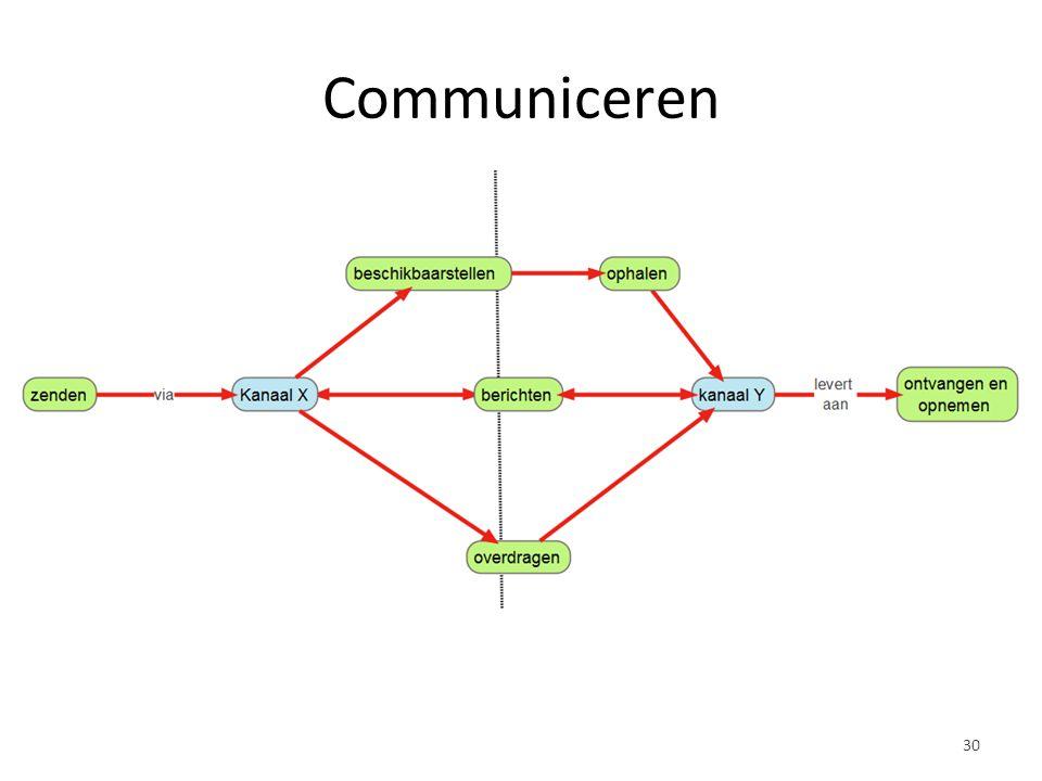 Communiceren 30