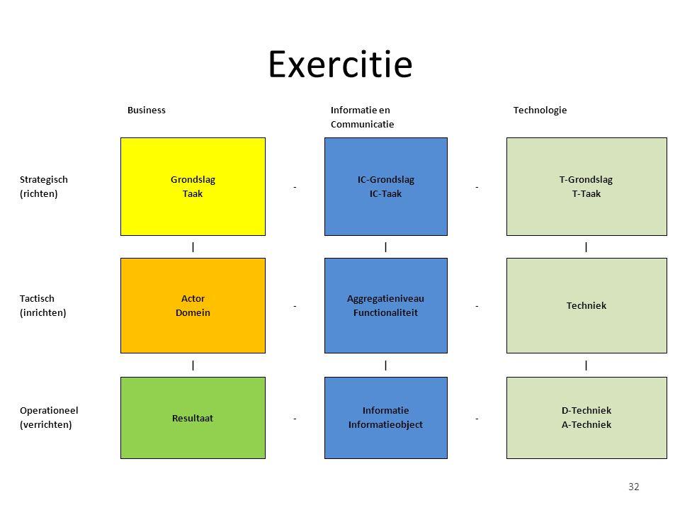Exercitie 32