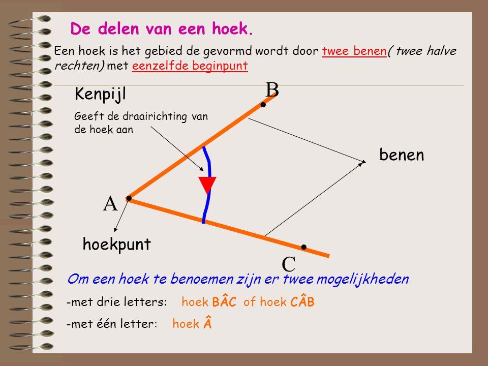 De delen van een hoek. A B C.. benen hoekpunt Kenpijl Geeft de draairichting van de hoek aan Om een hoek te benoemen zijn er twee mogelijkheden -met d