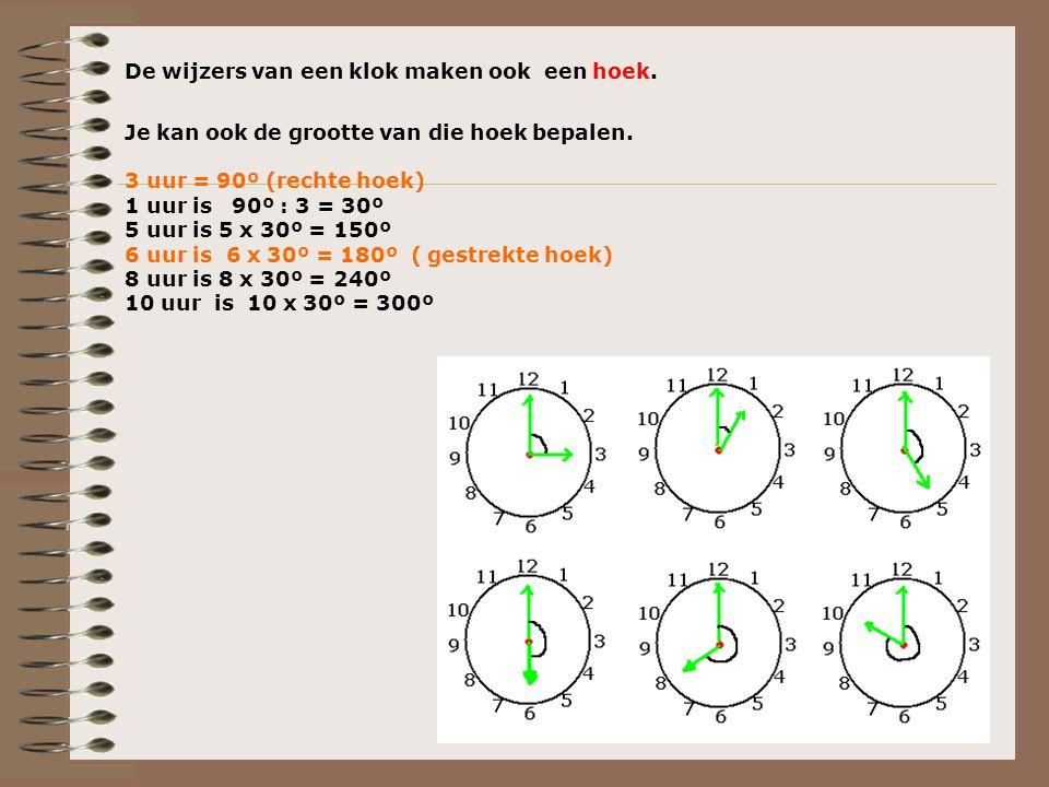 De wijzers van een klok maken ook een hoek. Je kan ook de grootte van die hoek bepalen. 3 uur = 90º (rechte hoek) 1 uur is 90º : 3 = 30º 5 uur is 5 x