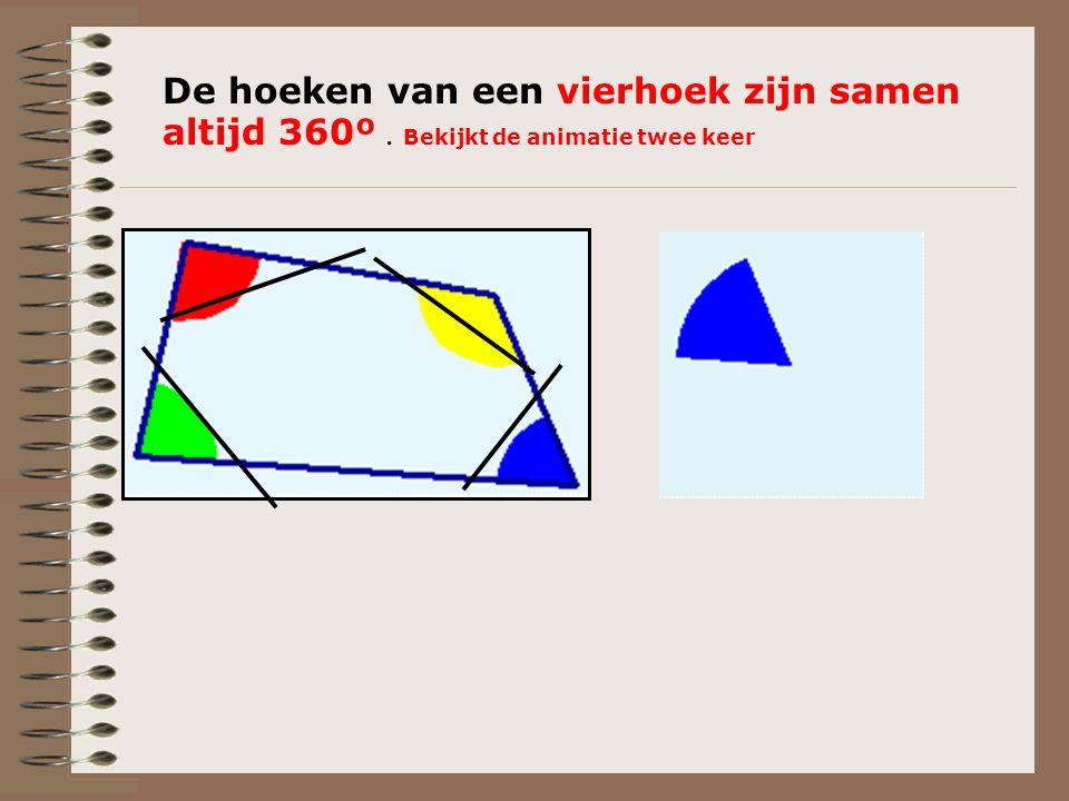De hoeken van een vierhoek zijn samen altijd 360º. Bekijkt de animatie twee keer
