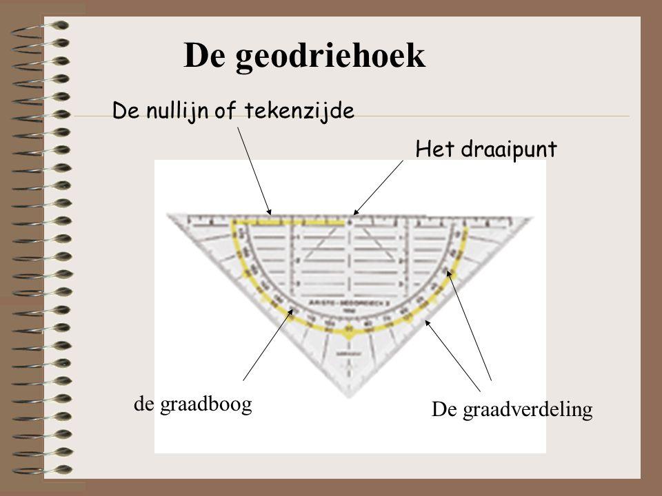 Het draaipunt De nullijn of tekenzijde de graadboog De graadverdeling De geodriehoek