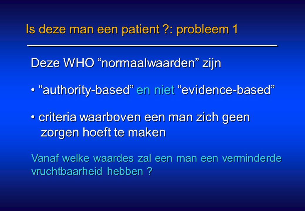 """Deze WHO """"normaalwaarden"""" zijn """"authority-based"""" en niet """"evidence-based"""" """"authority-based"""" en niet """"evidence-based"""" Is deze man een patient ?: proble"""