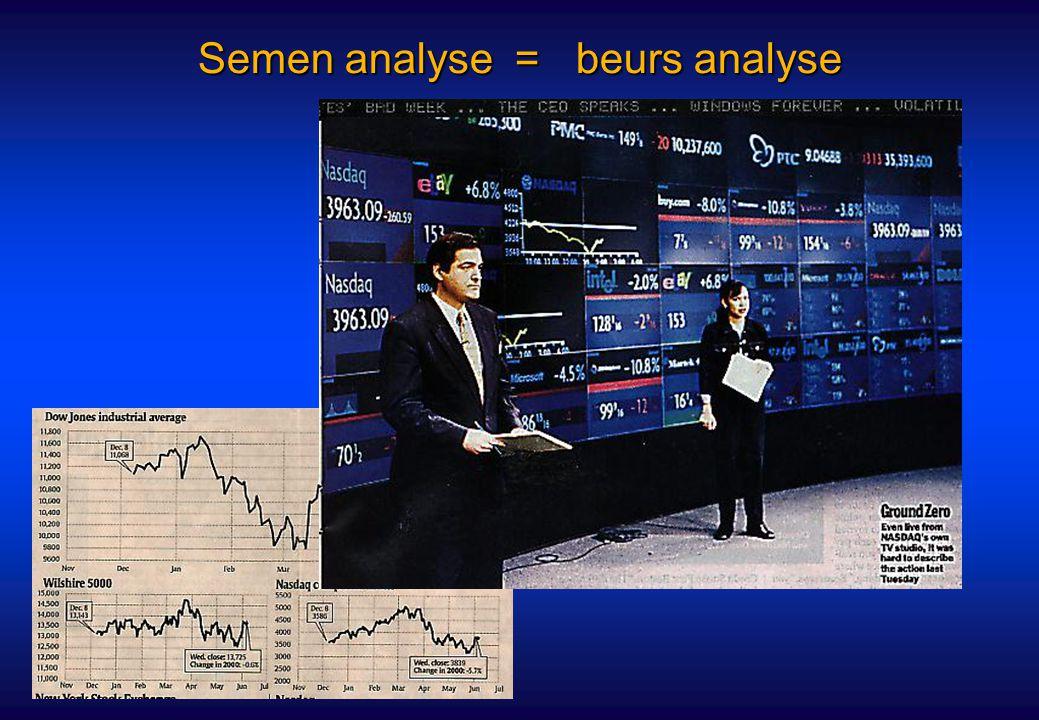 Semen analyse = beurs analyse