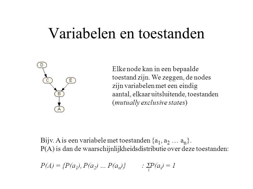 Variabelen en toestanden Elke node kan in een bepaalde toestand zijn. We zeggen, de nodes zijn variabelen met een eindig aantal, elkaar uitsluitende,