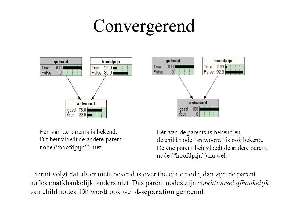 """Convergerend Eén van de parents is bekend. Dit beinvloedt de andere parent node (""""hoofdpijn"""") niet Eén van de parents is bekend en de child node """"antw"""