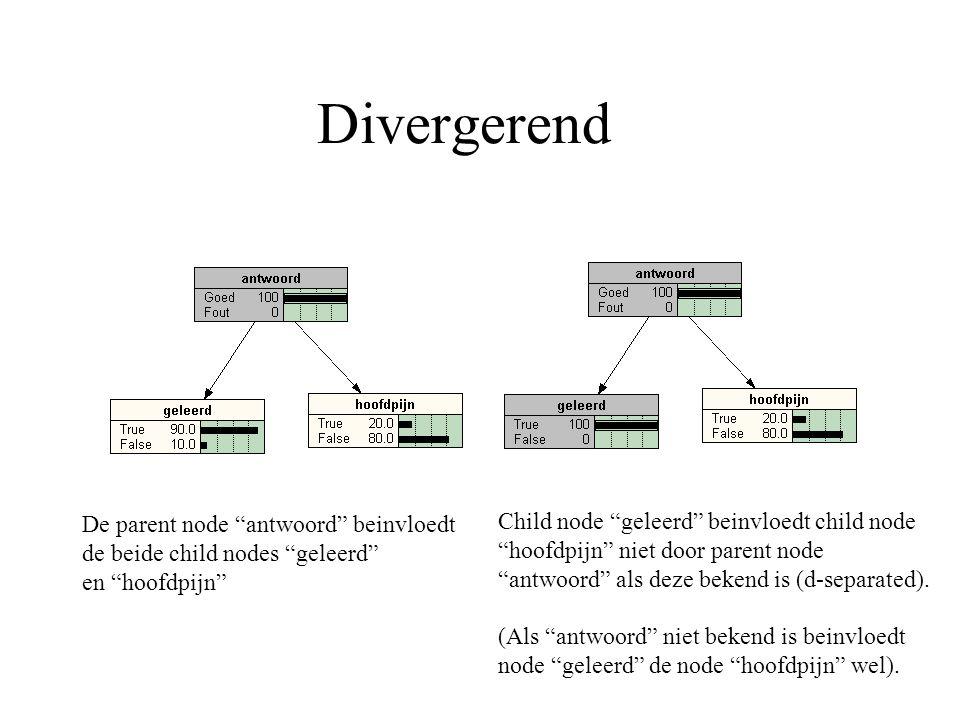 """Divergerend De parent node """"antwoord"""" beinvloedt de beide child nodes """"geleerd"""" en """"hoofdpijn"""" Child node """"geleerd"""" beinvloedt child node """"hoofdpijn"""""""