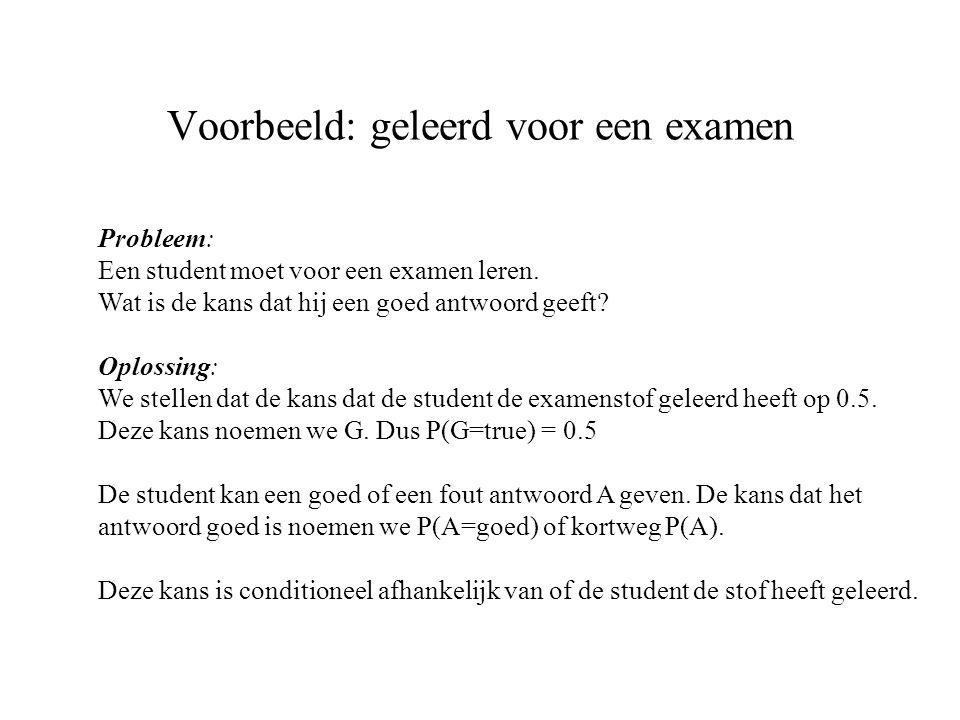 Voorbeeld: geleerd voor een examen Probleem: Een student moet voor een examen leren. Wat is de kans dat hij een goed antwoord geeft? Oplossing: We ste