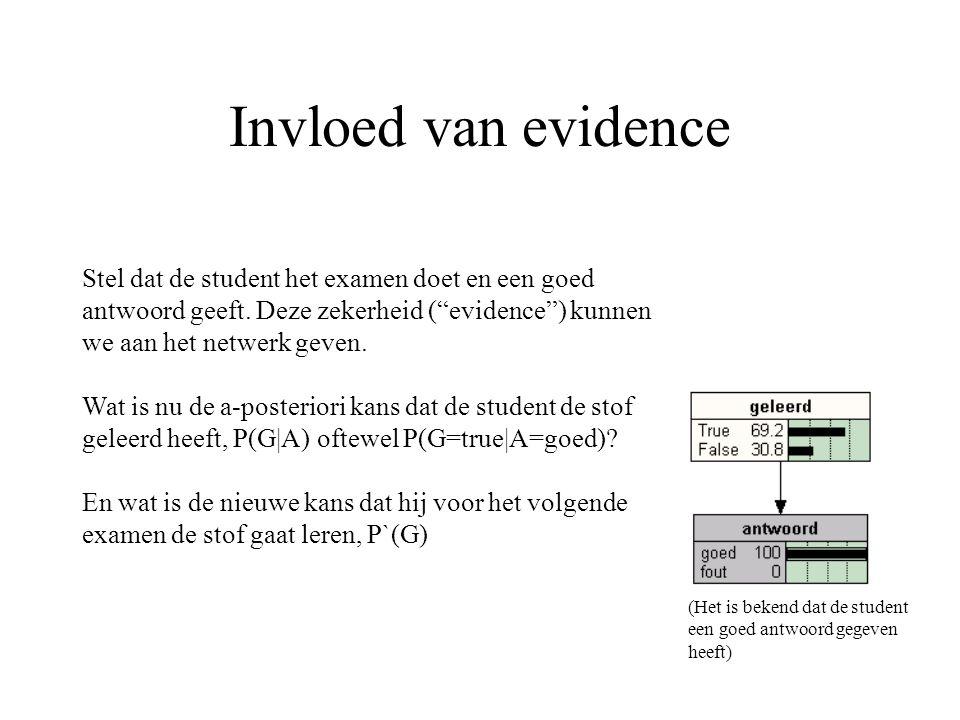 """Invloed van evidence Stel dat de student het examen doet en een goed antwoord geeft. Deze zekerheid (""""evidence"""") kunnen we aan het netwerk geven. Wat"""