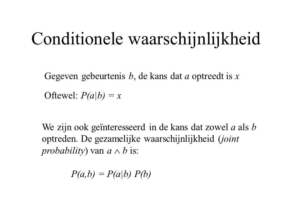 Conditionele waarschijnlijkheid Gegeven gebeurtenis b, de kans dat a optreedt is x Oftewel: P(a|b) = x We zijn ook geïnteresseerd in de kans dat zowel