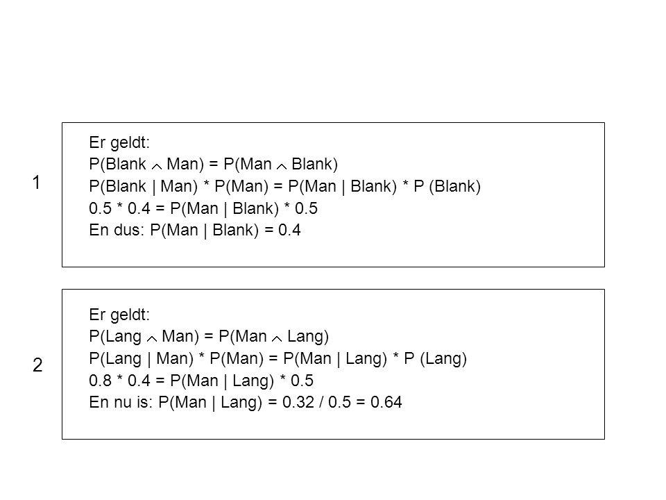 Er geldt: P(Blank  Man) = P(Man  Blank) P(Blank | Man) * P(Man) = P(Man | Blank) * P (Blank) 0.5 * 0.4 = P(Man | Blank) * 0.5 En dus: P(Man | Blank)