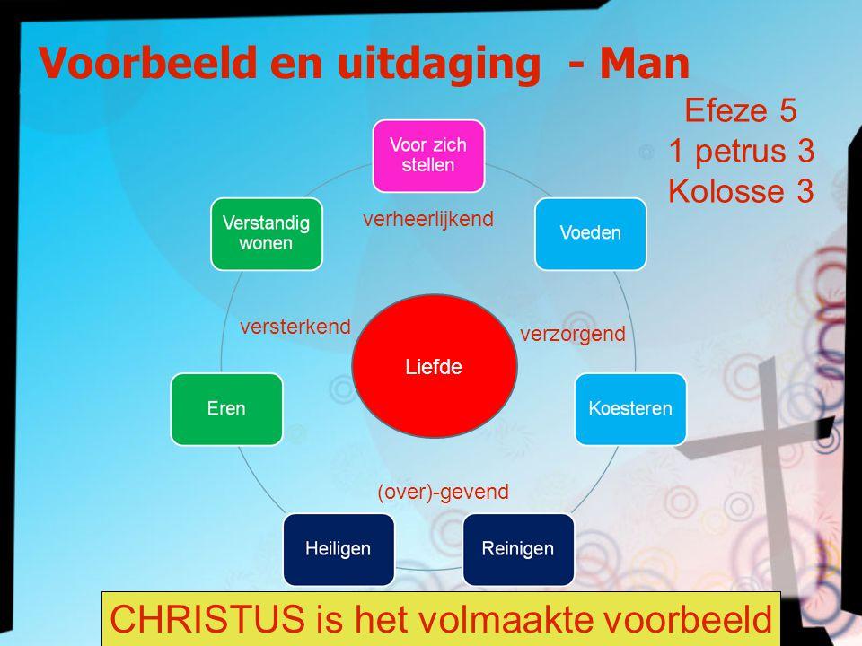 Voorbeeld en uitdaging - Man Liefde Efeze 5 1 petrus 3 Kolosse 3 versterkend verheerlijkend verzorgend (over)-gevend CHRISTUS is het volmaakte voorbee