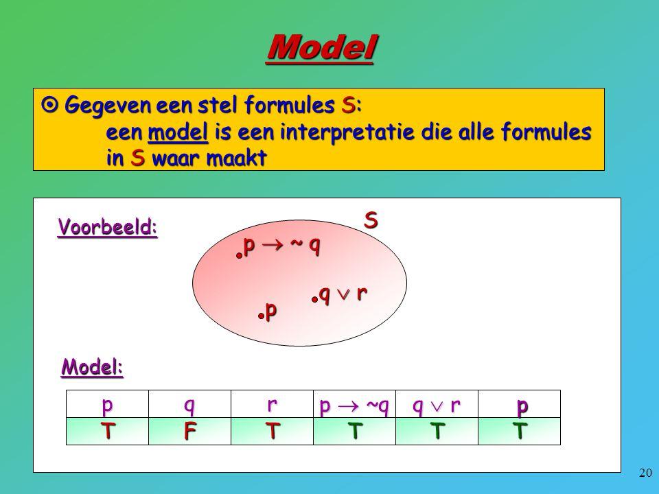 20 Model  Gegeven een stel formules S: een model is een interpretatie die alle formules in S waar maakt p  ~ q p q  r S Voorbeeld: p  ~q q  r TTT