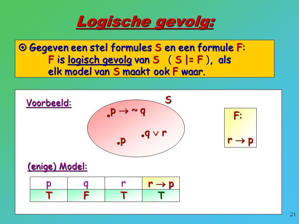 21 Logische gevolg:  Gegeven een stel formules S en een formule F: F is logisch gevolg van S ( S  = F ), als elk model van S maakt ook F waar. p  ~