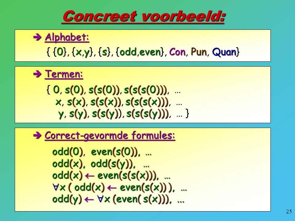 25 Concreet voorbeeld:  Alphabet: { {0}, {x,y}, {s}, {odd,even}, Con, Pun, Quan}  Termen: { 0, s(0), s(s(0)), s(s(s(0))), … x, s(x), s(s(x)), s(s(s(