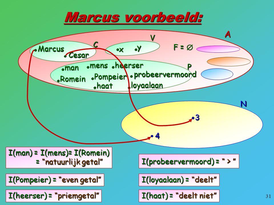 "31 Marcus voorbeeld: x y V Marcus Cesar CA F =  man mensheerser Romein Pompeier haat loyaalaan probeervermoord P N4 3 I(man) = I(mens)= I(Romein) = """