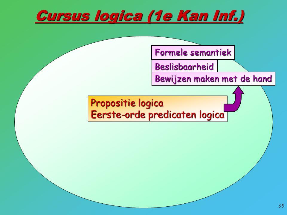 35 Cursus logica (1e Kan Inf.) Propositie logica Eerste-orde predicaten logica Formele semantiek Beslisbaarheid Bewijzen maken met de hand