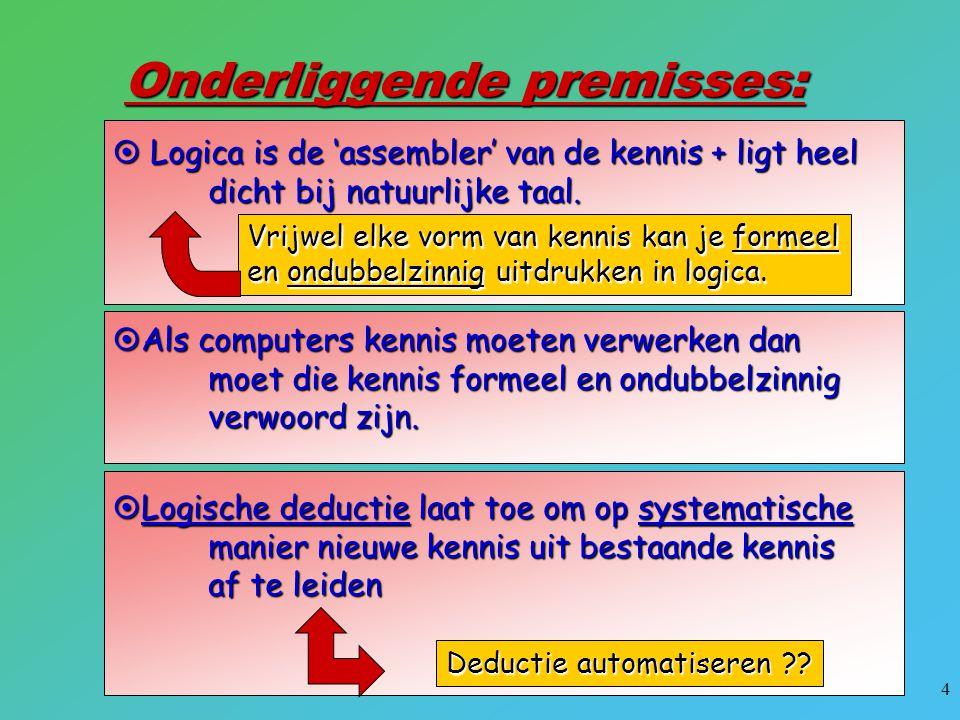 4 Onderliggende premisses:  Logica is de 'assembler' van de kennis + ligt heel dicht bij natuurlijke taal.  Als computers kennis moeten verwerken da