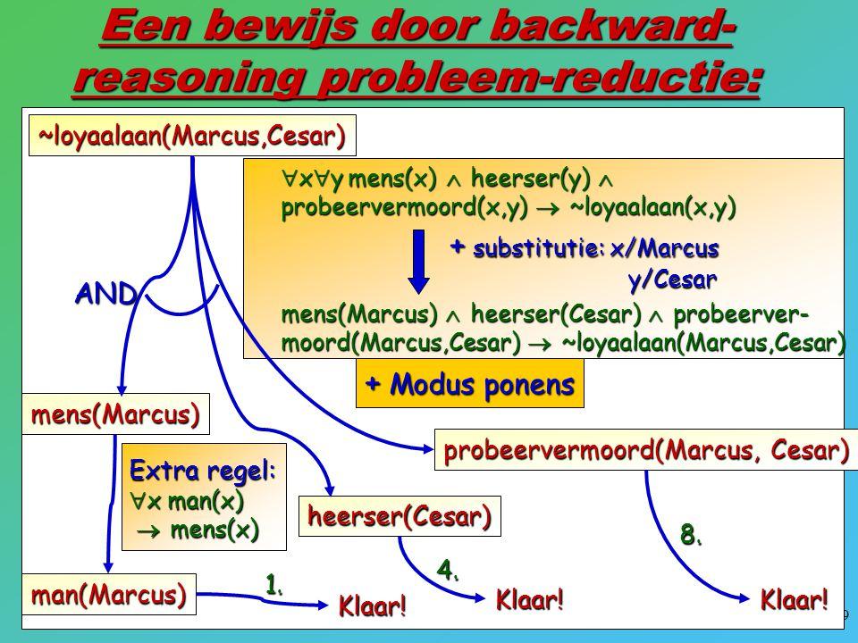 9 Een bewijs door backward- reasoning probleem-reductie: ~loyaalaan(Marcus,Cesar)  x  y mens(x)  heerser(y)  probeervermoord(x,y)  ~loyaalaan(x,y