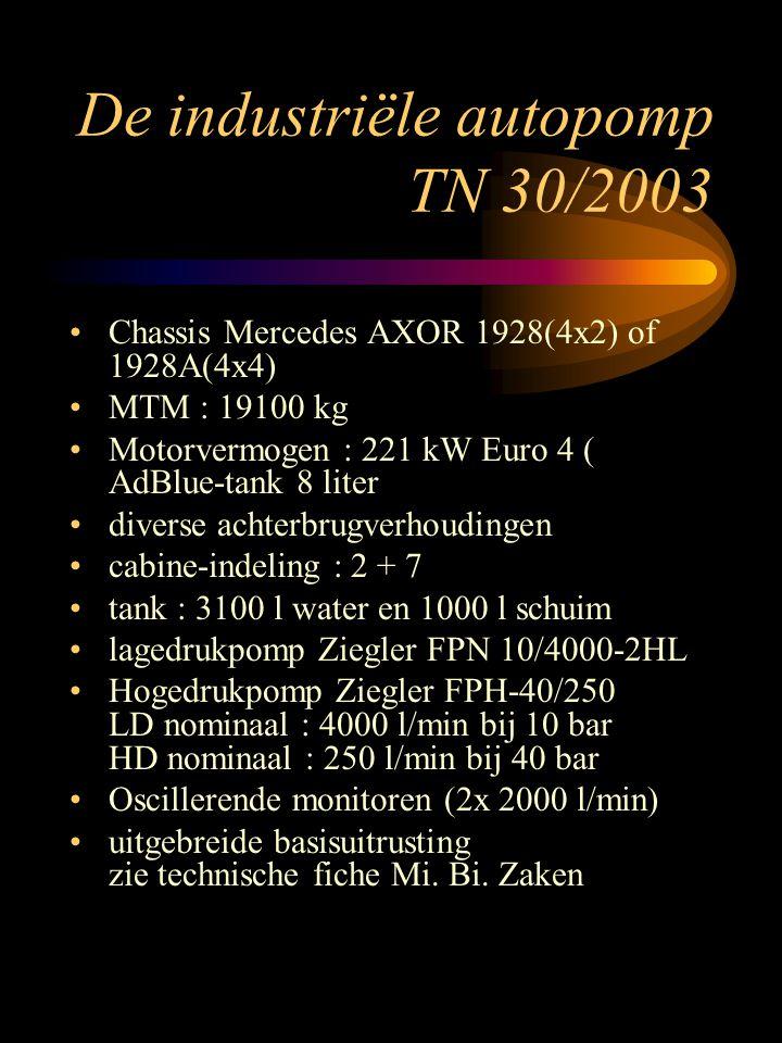 Chassis Mercedes AXOR 1928(4x2) of 1928A(4x4) MTM : 19100 kg Motorvermogen : 221 kW Euro 4 ( AdBlue-tank 8 liter diverse achterbrugverhoudingen cabine-indeling : 2 + 7 tank : 3100 l water en 1000 l schuim lagedrukpomp Ziegler FPN 10/4000-2HL Hogedrukpomp Ziegler FPH-40/250 LD nominaal : 4000 l/min bij 10 bar HD nominaal : 250 l/min bij 40 bar Oscillerende monitoren (2x 2000 l/min) uitgebreide basisuitrusting zie technische fiche Mi.