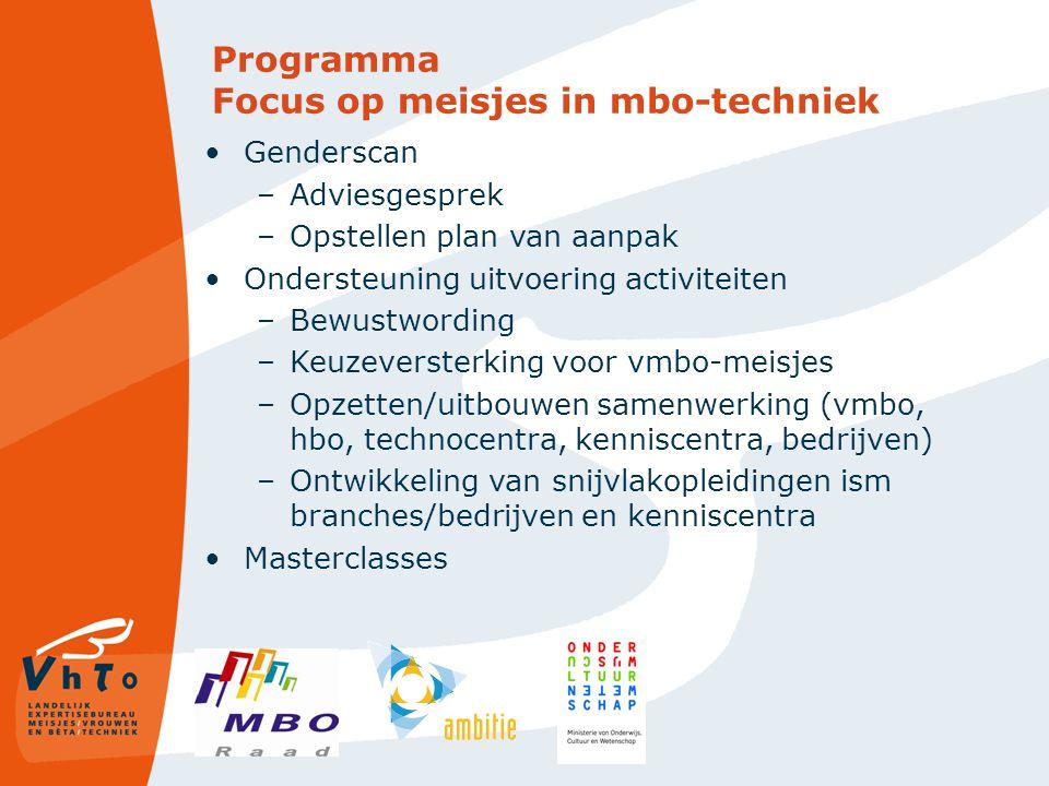 Programma Focus op meisjes in mbo-techniek Genderscan –Adviesgesprek –Opstellen plan van aanpak Ondersteuning uitvoering activiteiten –Bewustwording –