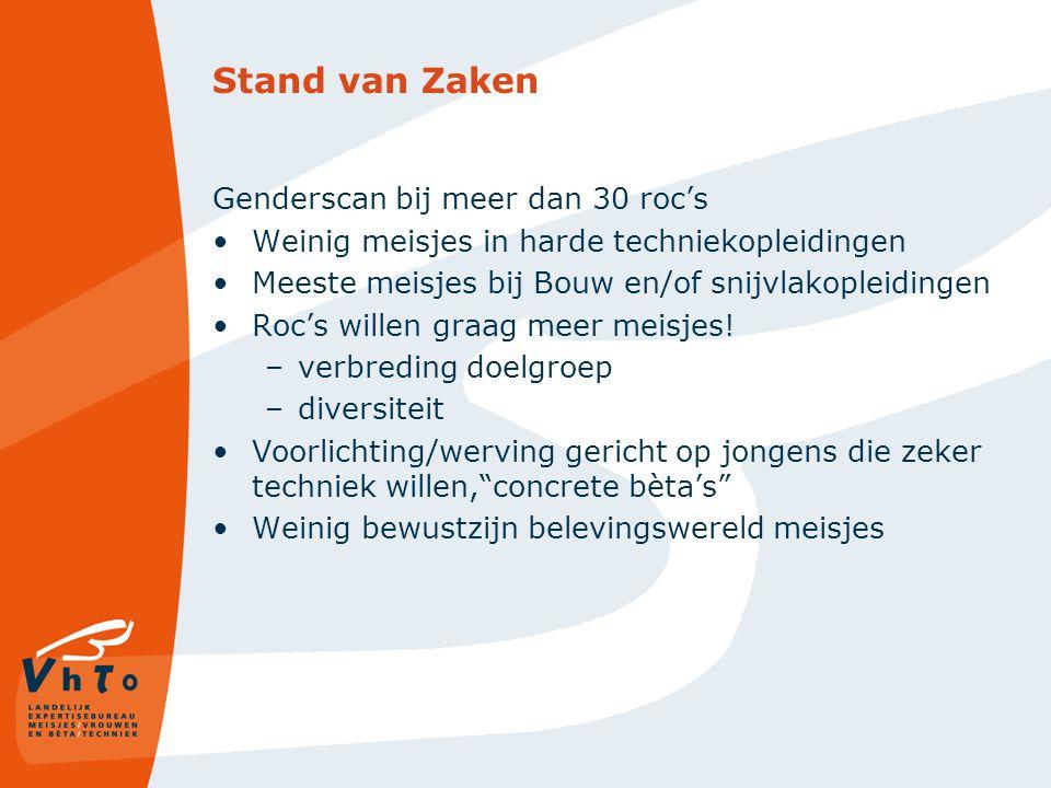 Stand van Zaken Genderscan bij meer dan 30 roc's Weinig meisjes in harde techniekopleidingen Meeste meisjes bij Bouw en/of snijvlakopleidingen Roc's w