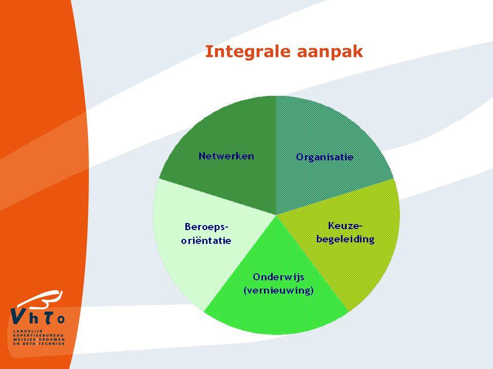 Integrale aanpak