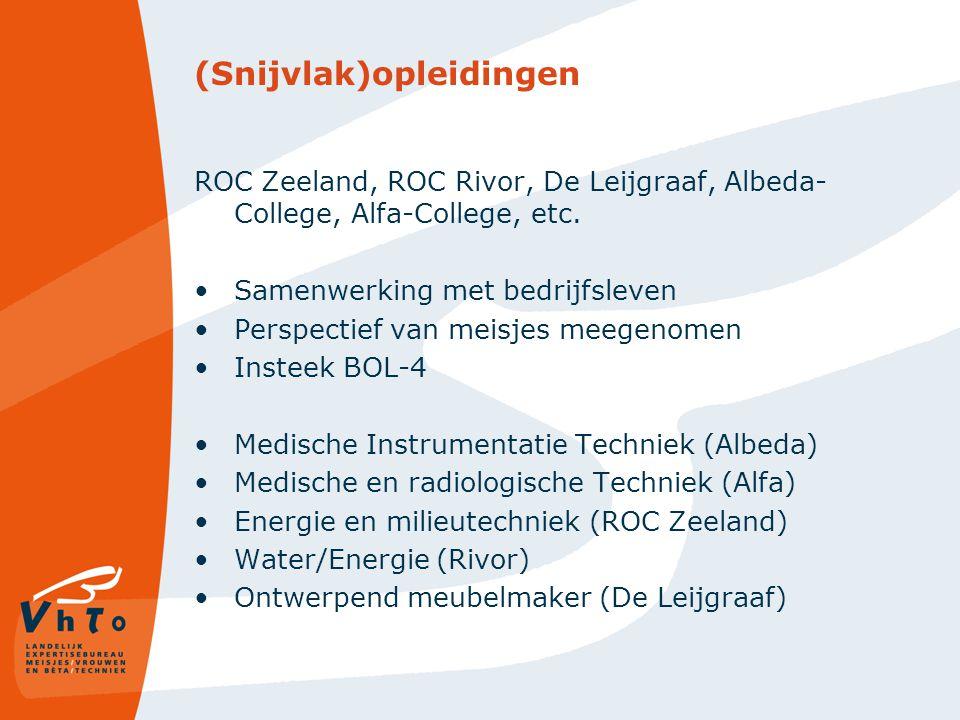 (Snijvlak)opleidingen ROC Zeeland, ROC Rivor, De Leijgraaf, Albeda- College, Alfa-College, etc. Samenwerking met bedrijfsleven Perspectief van meisjes