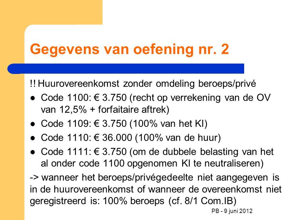 Gegevens van oefening nr. 2 !! Huurovereenkomst zonder omdeling beroeps/privé Code 1100: € 3.750 (recht op verrekening van de OV van 12,5% + forfaitai