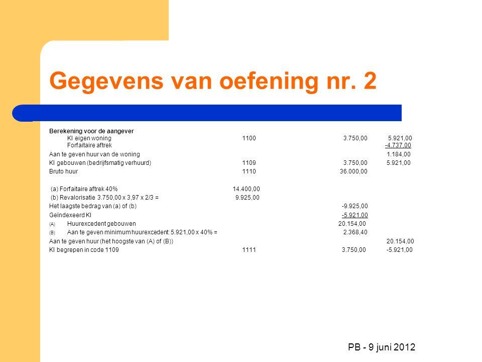 Gegevens van oefening nr. 2 Berekening voor de aangever KI eigen woning1100 3.750,00 5.921,00 Forfaitaire aftrek -4.737,00 Aan te geven huur van de wo
