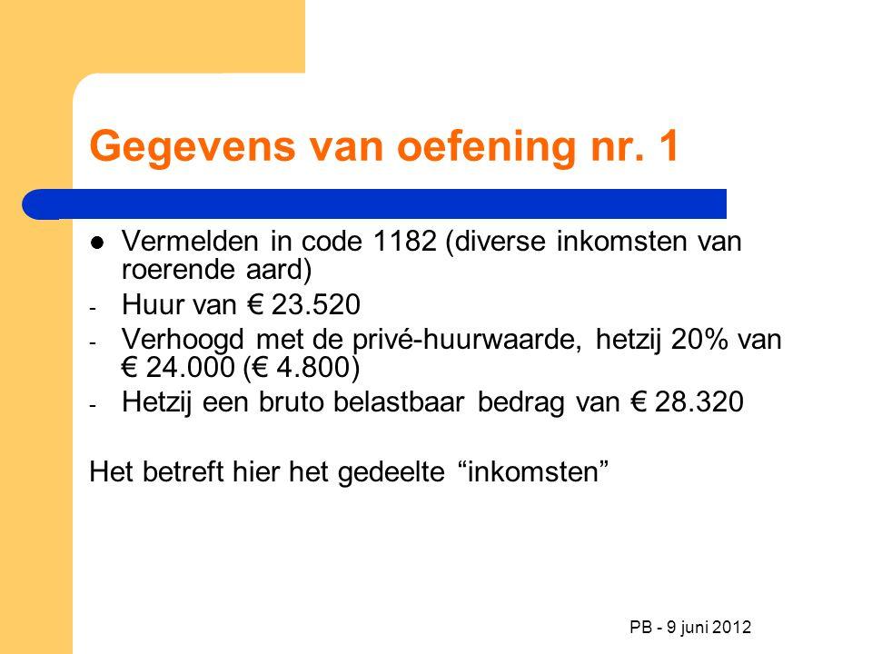 PB - 9 juni 2012 Gegevens van oefening nr. 1 Vermelden in code 1182 (diverse inkomsten van roerende aard) - Huur van € 23.520 - Verhoogd met de privé-