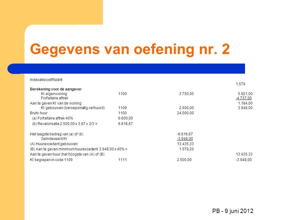 Gegevens van oefening nr. 2 Indexatiecoëfficiënt 1,579 Berekening voor de aangever KI eigenwoning1100 3.750,00 5.921,00 Forfaitaire aftrek-4.737,00 Aa