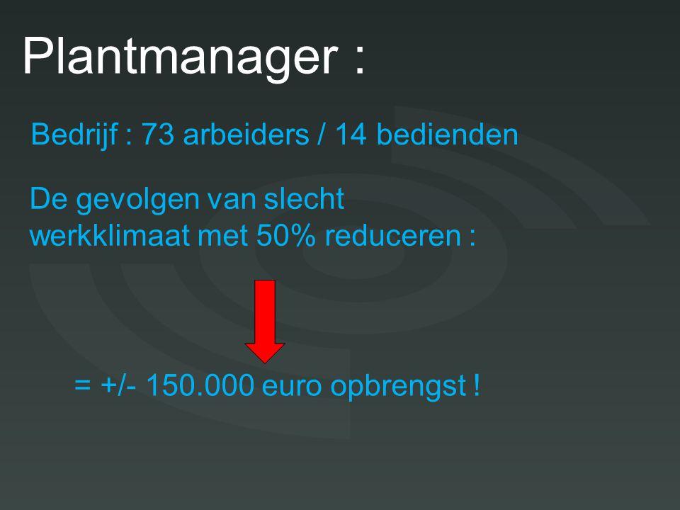Doel Plantmanager : De gevolgen van slecht werkklimaat met 50% reduceren : = +/- 150.000 euro opbrengst .