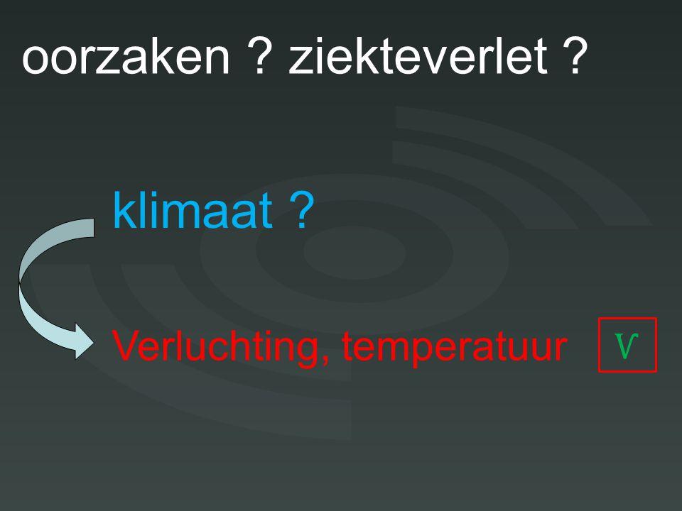 Doel oorzaken ziekteverlet klimaat Verluchting, temperatuur Ѵ