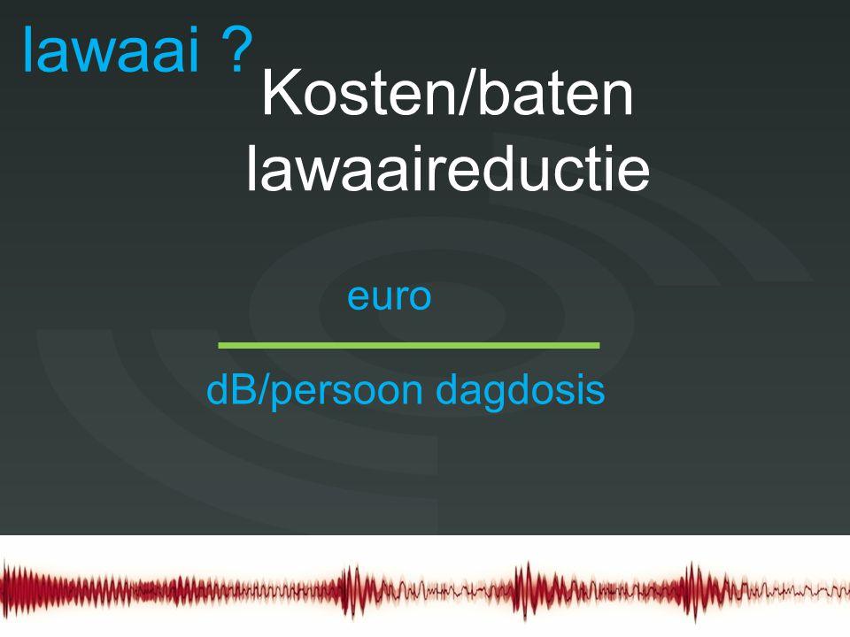 Doel lawaai Kosten/baten lawaaireductie dB/persoon dagdosis euro