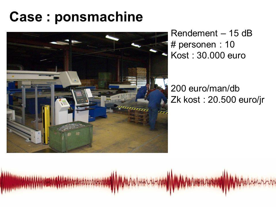 Case : ponsmachine Rendement – 15 dB # personen : 10 Kost : 30.000 euro 200 euro/man/db Zk kost : 20.500 euro/jr
