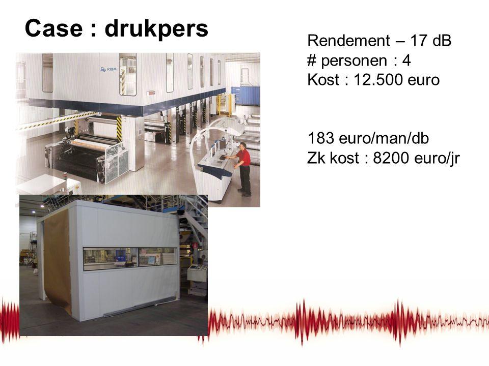 Case : drukpers Rendement – 17 dB # personen : 4 Kost : 12.500 euro 183 euro/man/db Zk kost : 8200 euro/jr