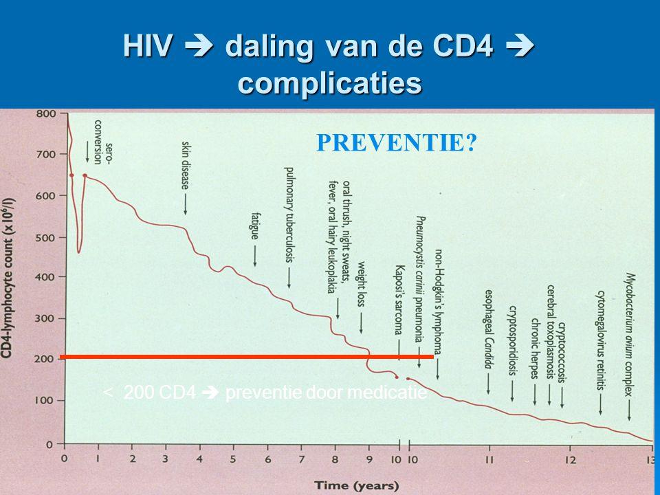 HIV  daling van de CD4  complicaties PREVENTIE? < 200 CD4  preventie door medicatie