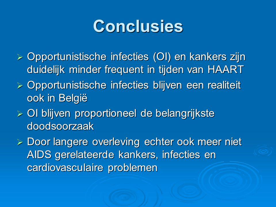 Conclusies  Opportunistische infecties (OI) en kankers zijn duidelijk minder frequent in tijden van HAART  Opportunistische infecties blijven een re