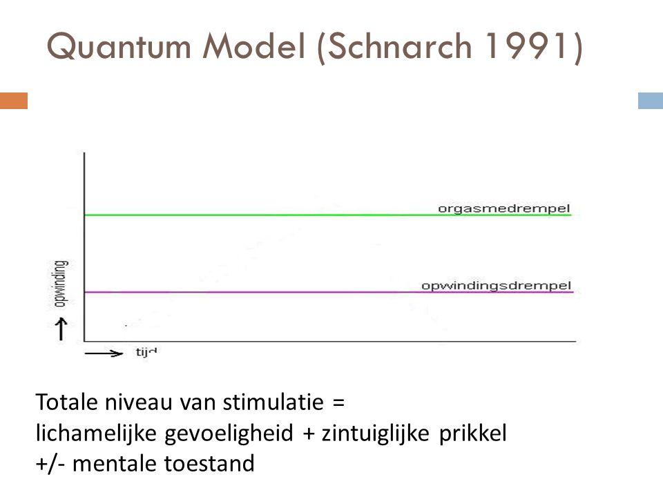 Totale niveau van stimulatie = lichamelijke gevoeligheid + zintuiglijke prikkel +/- mentale toestand Quantum Model (Schnarch 1991)