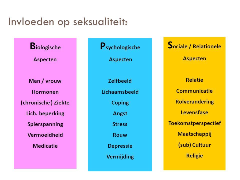 Invloeden op seksualiteit: B iologische Aspecten Man / vrouw Hormonen (chronische ) Ziekte Lich.