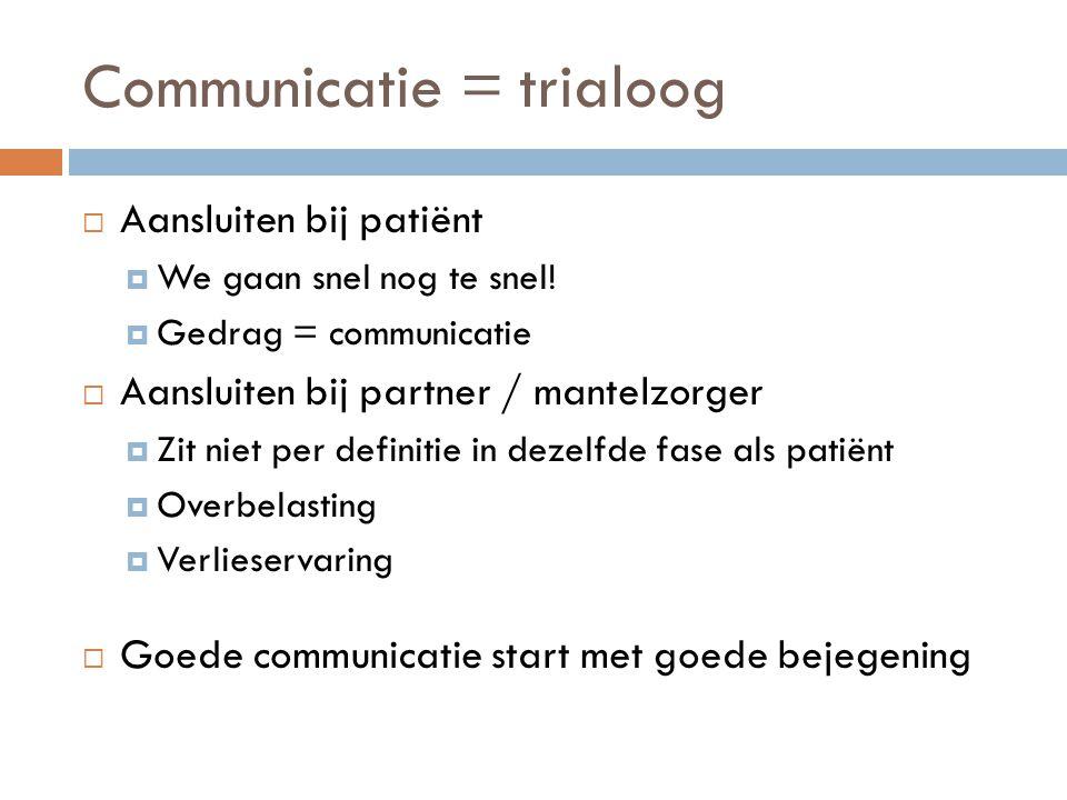 Communicatie = trialoog  Aansluiten bij patiënt  We gaan snel nog te snel.