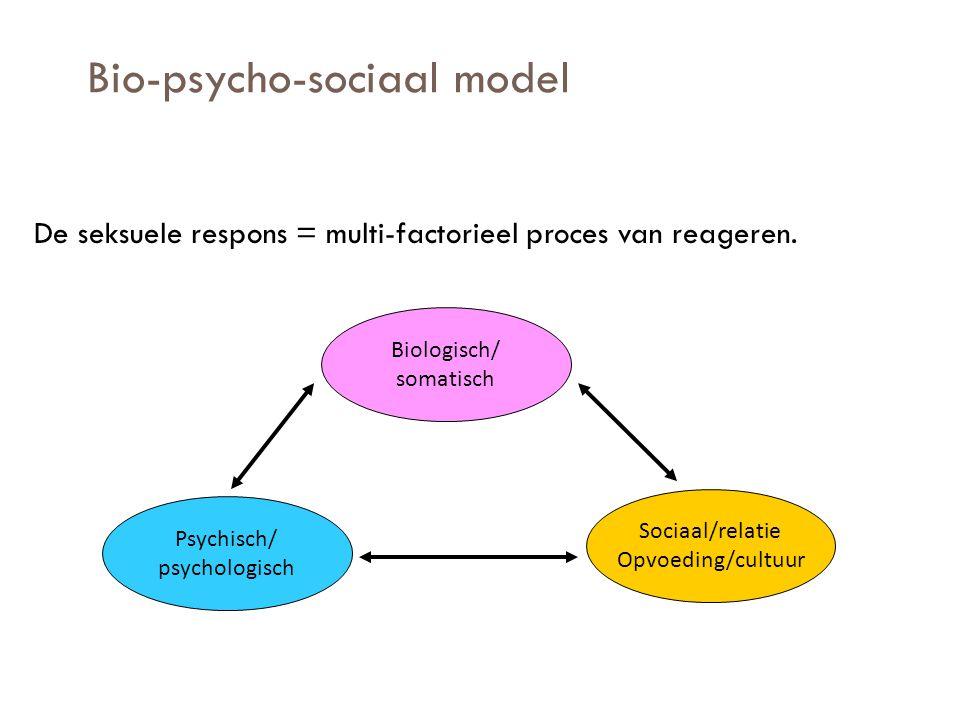 Bio-psycho-sociaal model De seksuele respons = multi-factorieel proces van reageren.