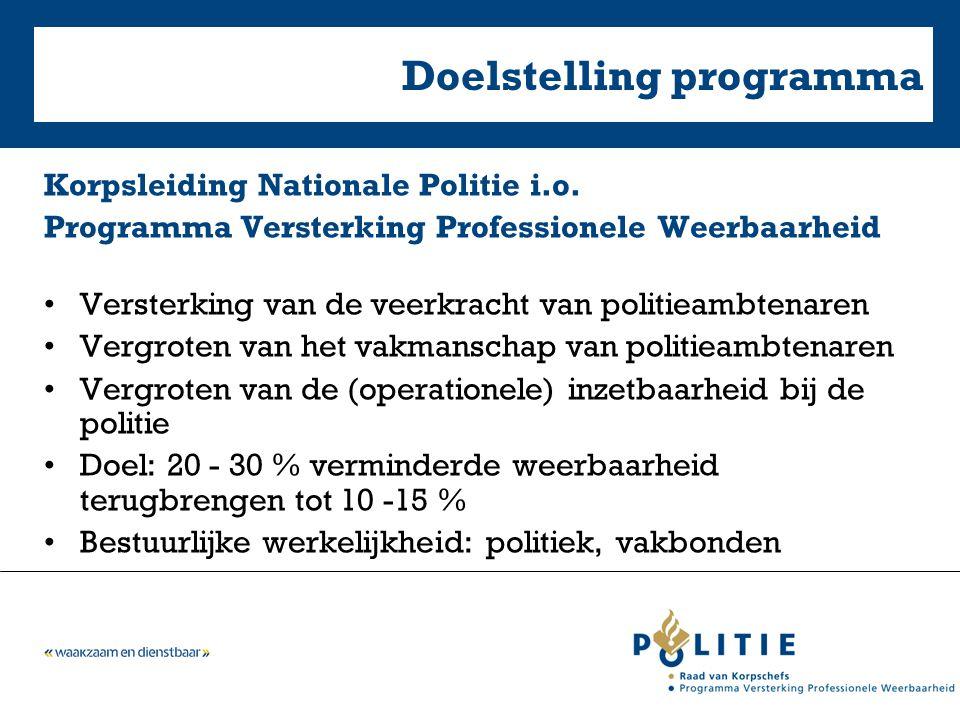 Doelstelling programma Korpsleiding Nationale Politie i.o.