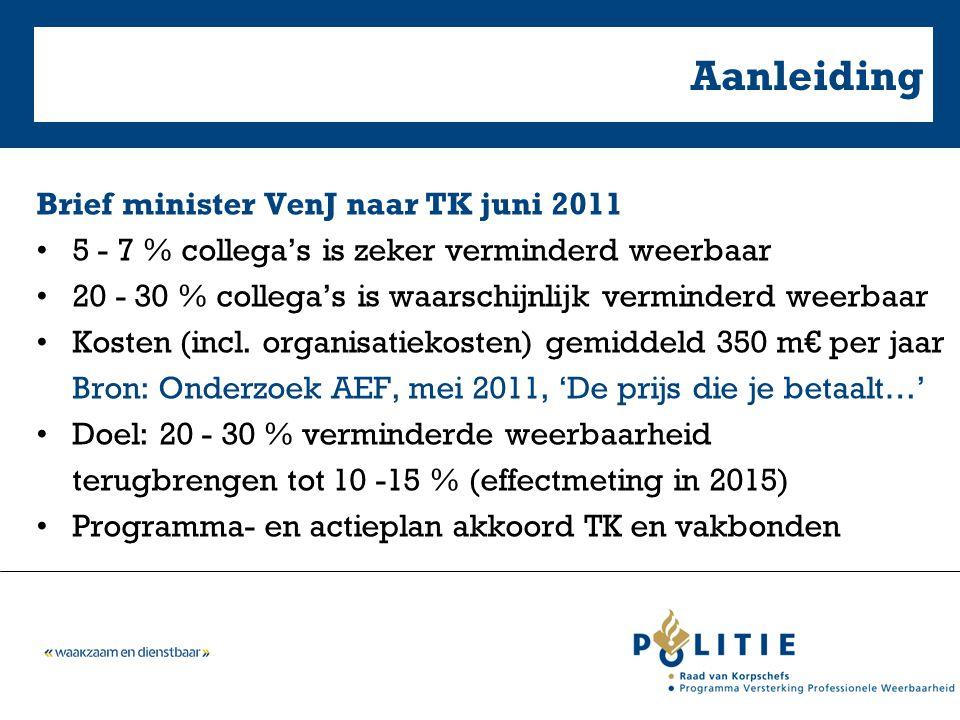 Aanleiding Brief minister VenJ naar TK juni 2011 5 - 7 % collega's is zeker verminderd weerbaar 20 - 30 % collega's is waarschijnlijk verminderd weerbaar Kosten (incl.