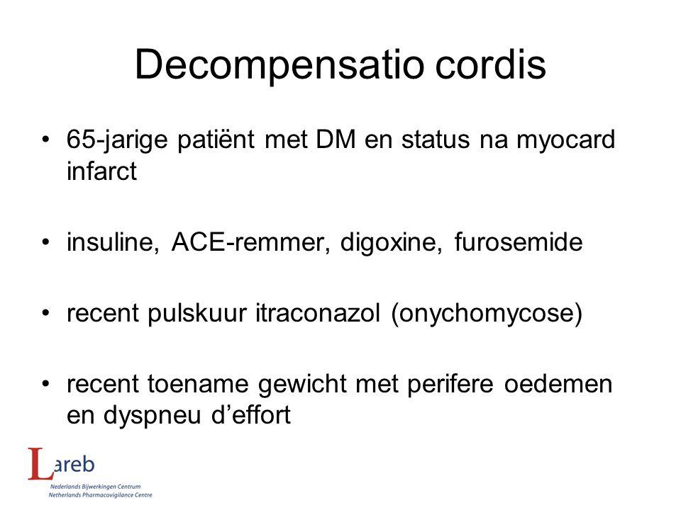 Decompensatio cordis 65-jarige patiënt met DM en status na myocard infarct insuline, ACE-remmer, digoxine, furosemide recent pulskuur itraconazol (ony