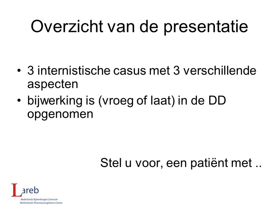Overzicht van de presentatie 3 internistische casus met 3 verschillende aspecten bijwerking is (vroeg of laat) in de DD opgenomen Stel u voor, een pat