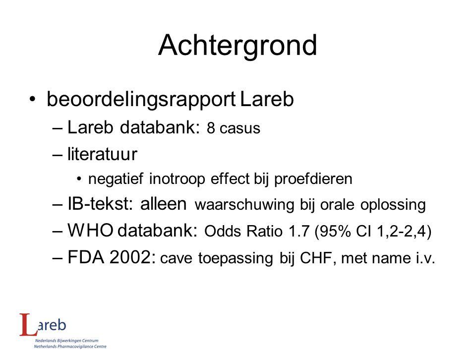 Achtergrond beoordelingsrapport Lareb –Lareb databank: 8 casus –literatuur negatief inotroop effect bij proefdieren –IB-tekst: alleen waarschuwing bij